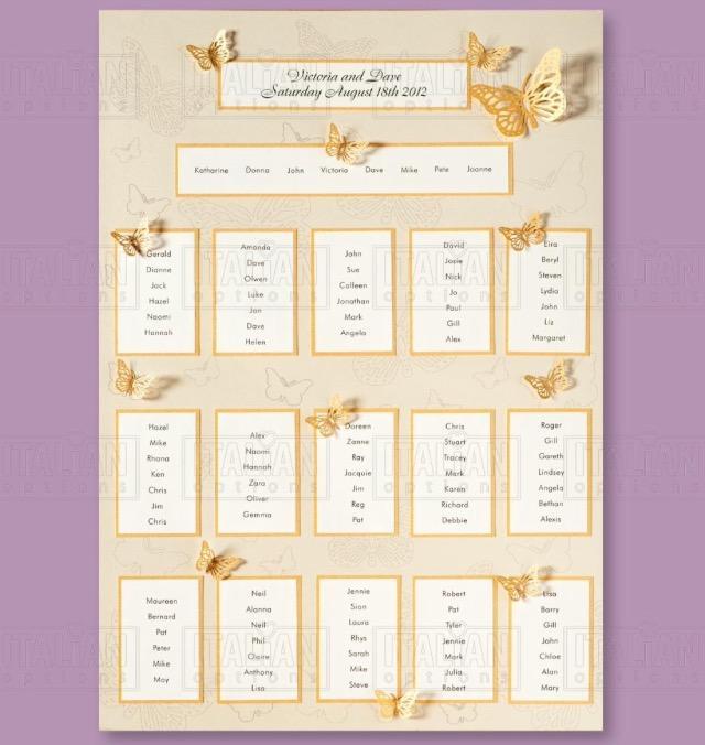 Forever Weddings UK Ltd